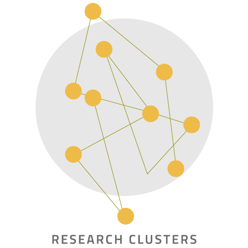 Learn about the CIS Research Clusters/