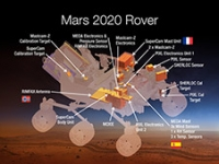 Physics Alumnus Luther Beegle's Proposal Selected for Mars 2020 Rover