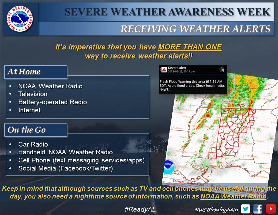 Uab Occupational Health Amp Safety 2015 Severe Weather