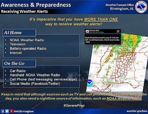 nws birmingham weather alerts 500x387