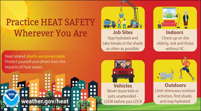 nws practice heat safety 650x360