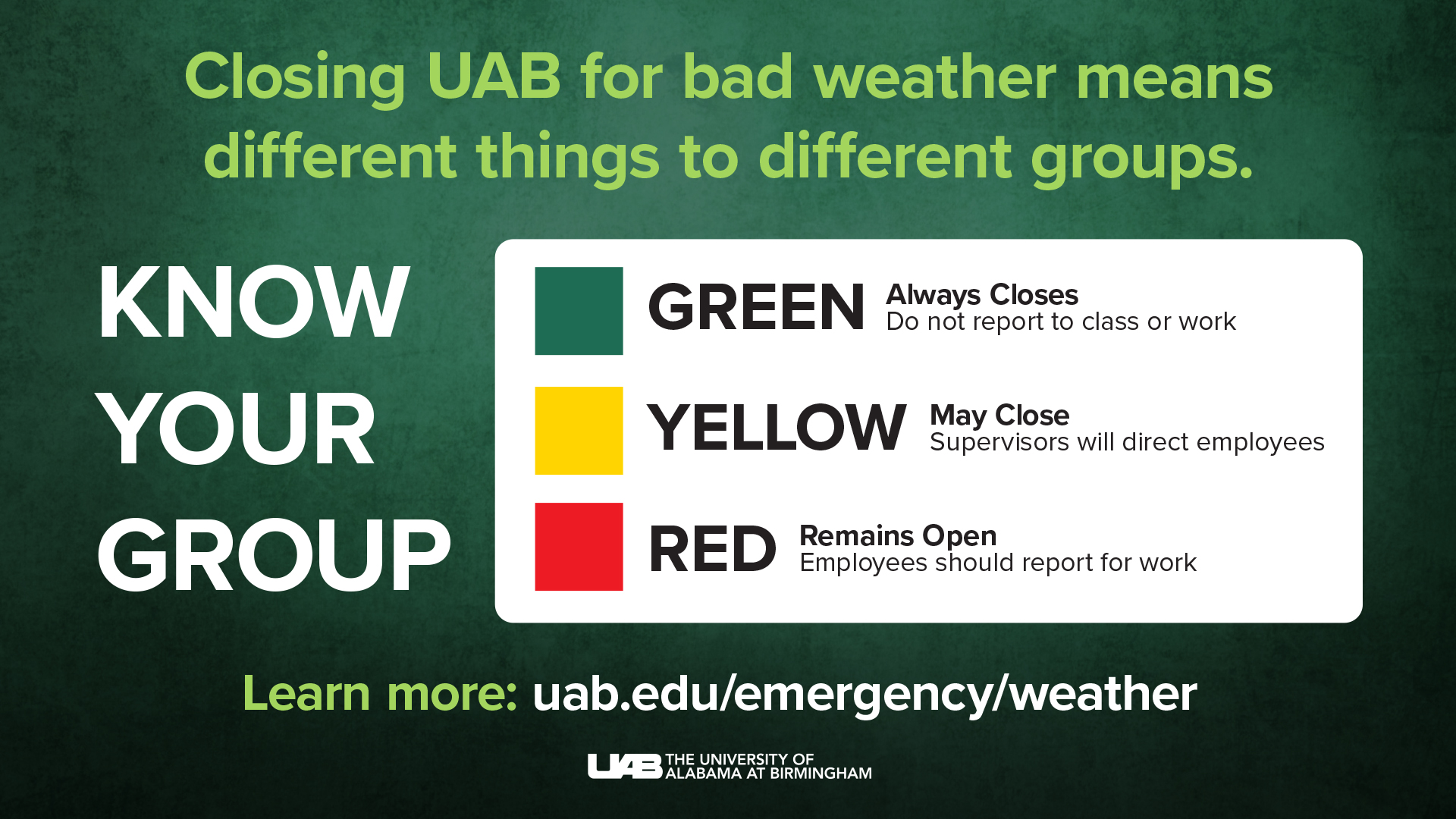 Weather Closing Groups