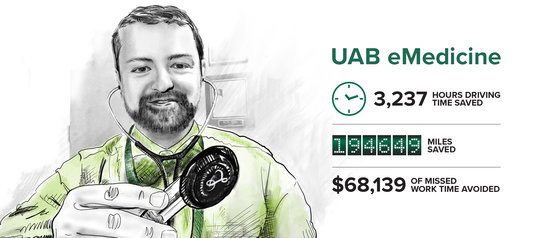 UAB eMedicine: How health tech is cutting miles and changing lives