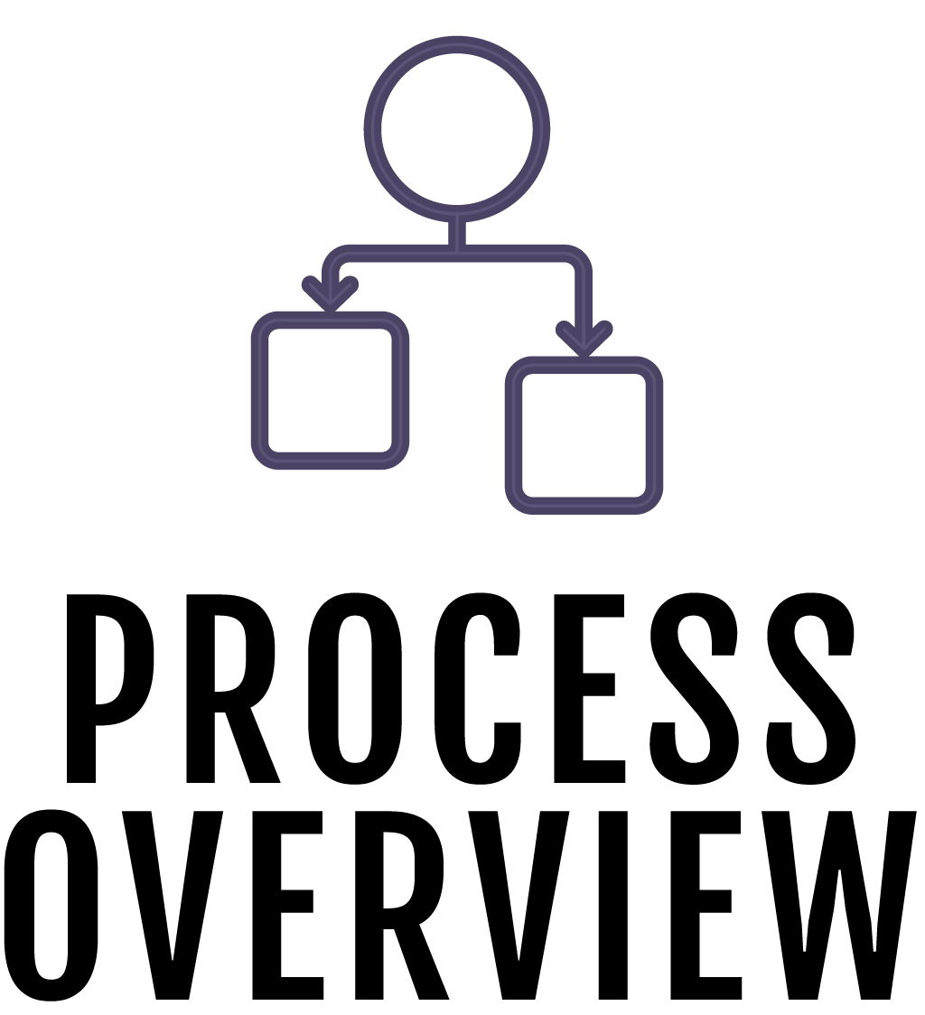 processoverview color