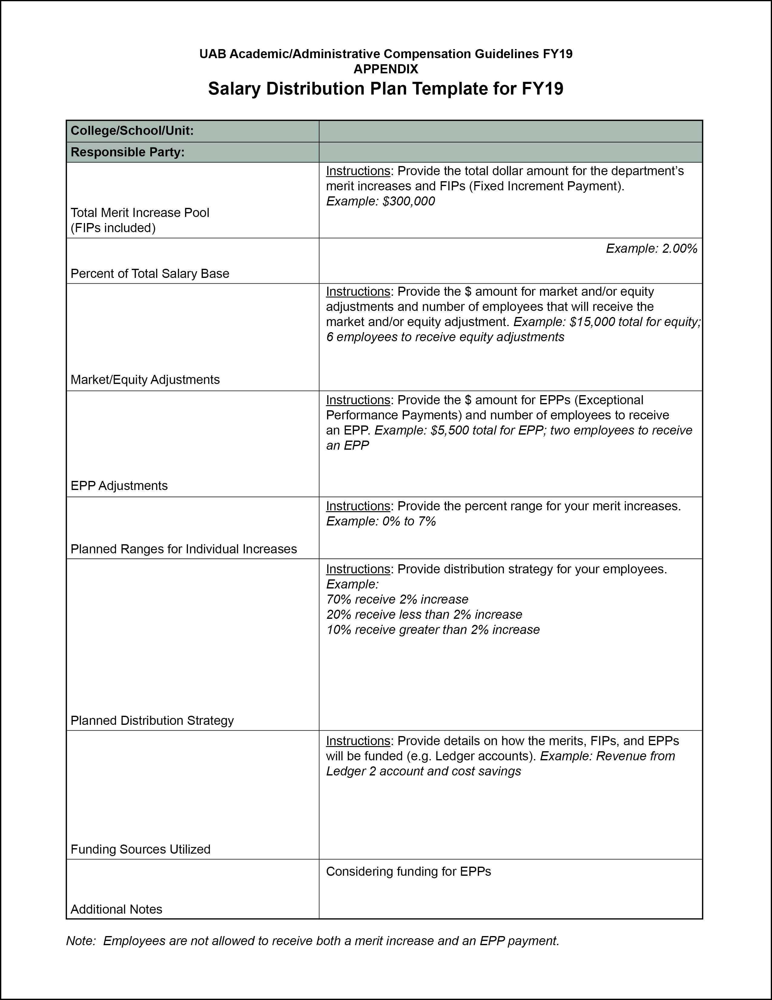 Uab human resources compensation guidelines appendix salary distribution plan template for fy19 posted 6272018 maxwellsz