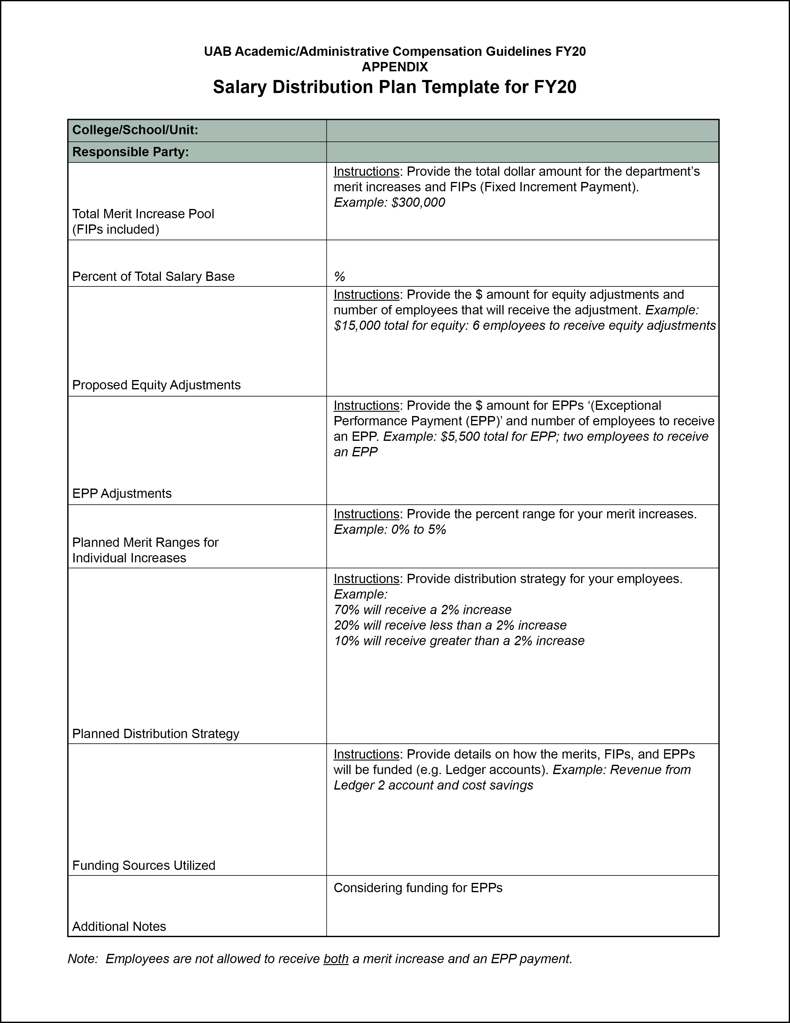 UAB - Human Resources - Compensation Guidelines