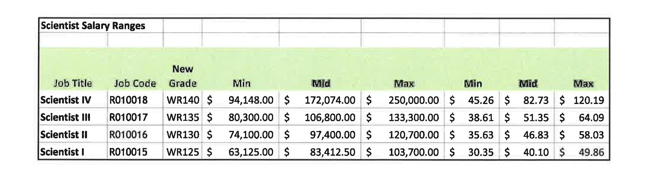 New Home Sales Consultant Jobs Dallas Tx