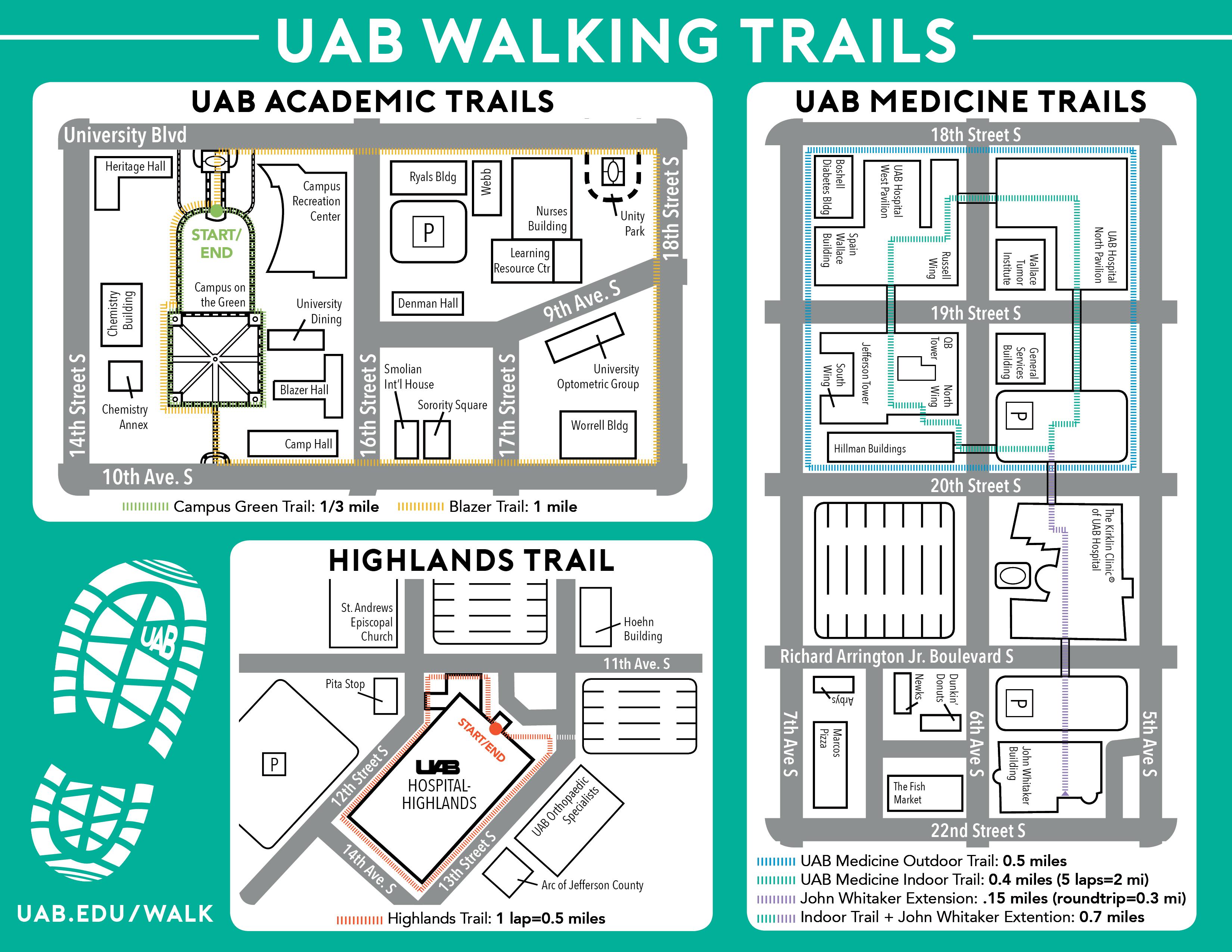 UAB - Human Resources - UAB Walking Trails