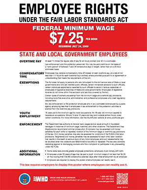 Employee Rights: Minimum Wage