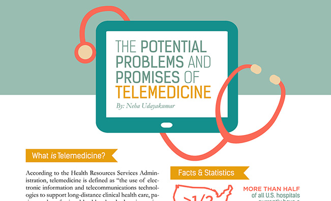 Description, facts, and statistics about telemedicine