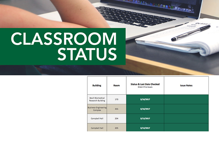 Classroom Status Page