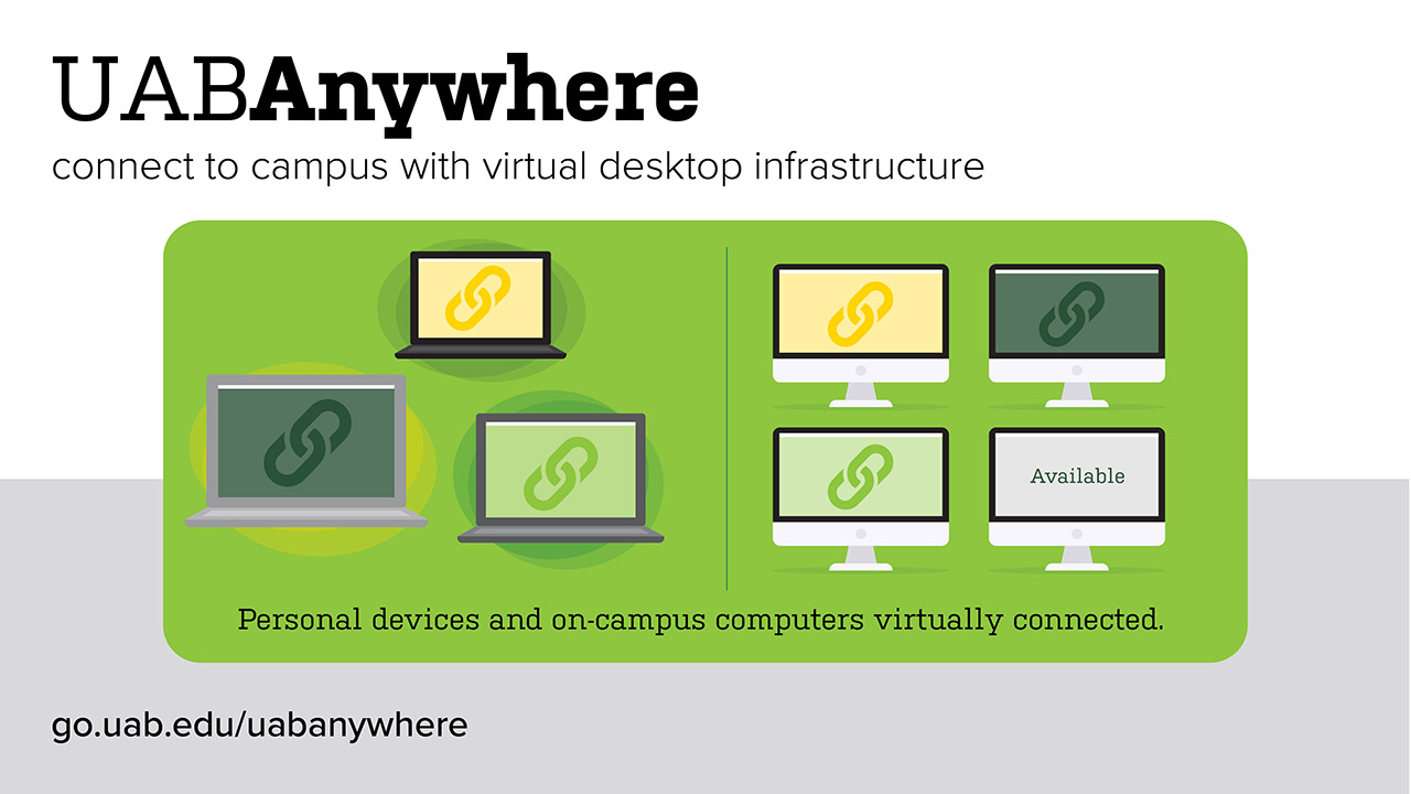 Connect to campus from anywhere
