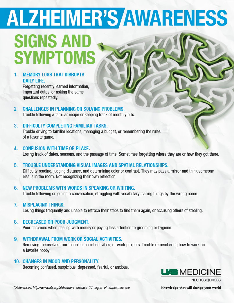 Alzheimers Signs Symptoms