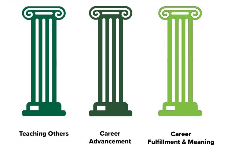 Health Educators Academy Pillars copy