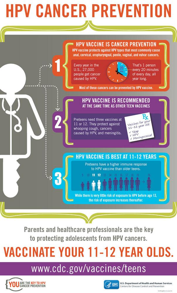 За клиницистите - Ресурси в подкрепа на Вашата практика