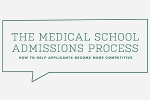 The medical school admission process: How to help applicants become more competitive