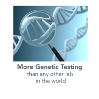 Graphic illustrating that UAB does more NF genetic testing than any other lab in the world