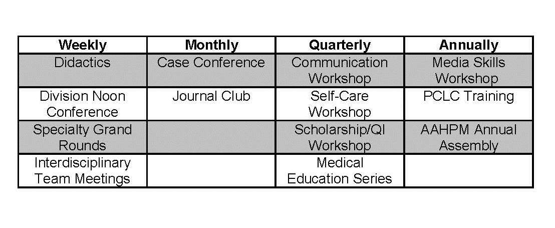 Fellowship Education schedule