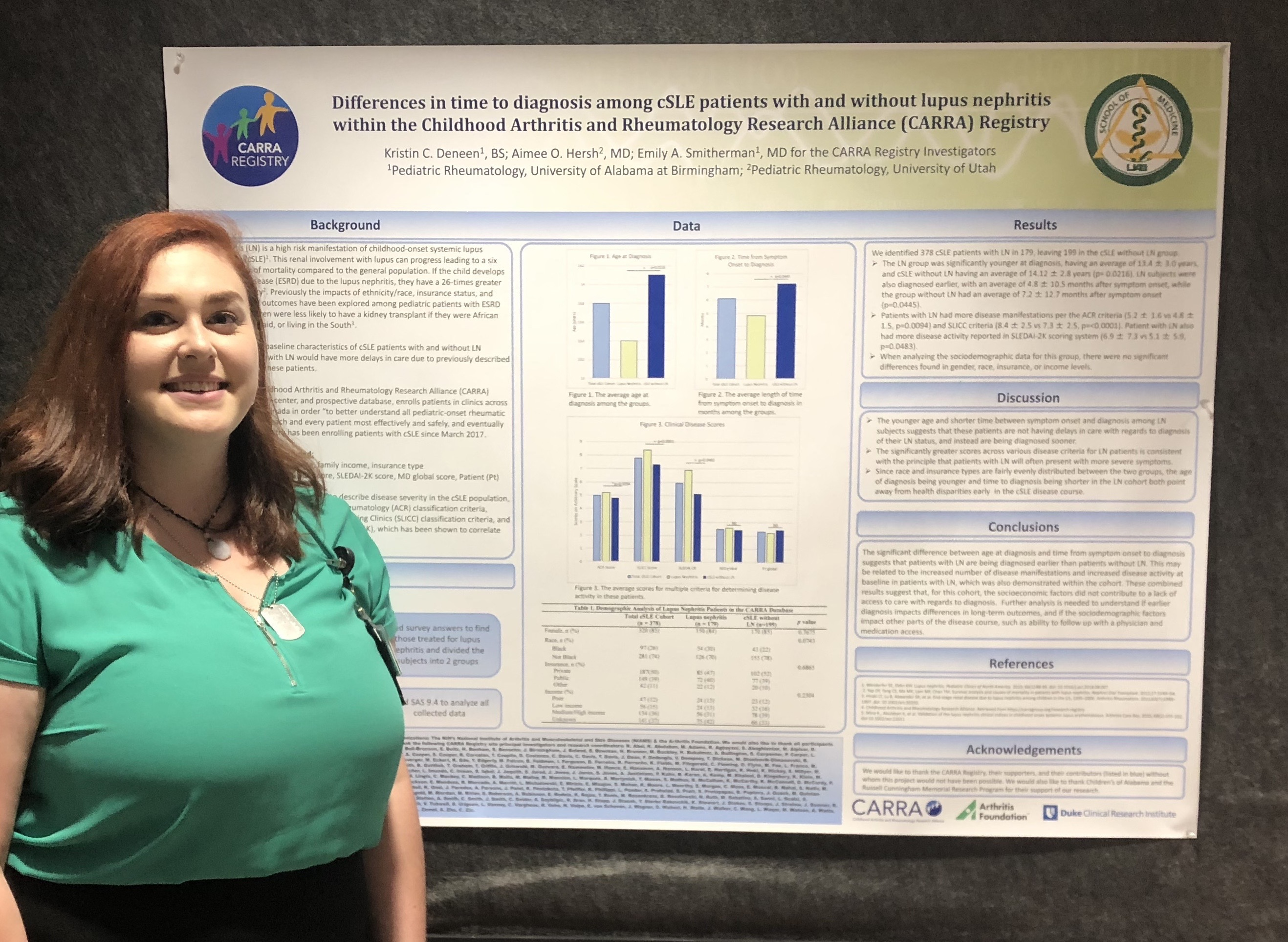uab diabetes research day 2020