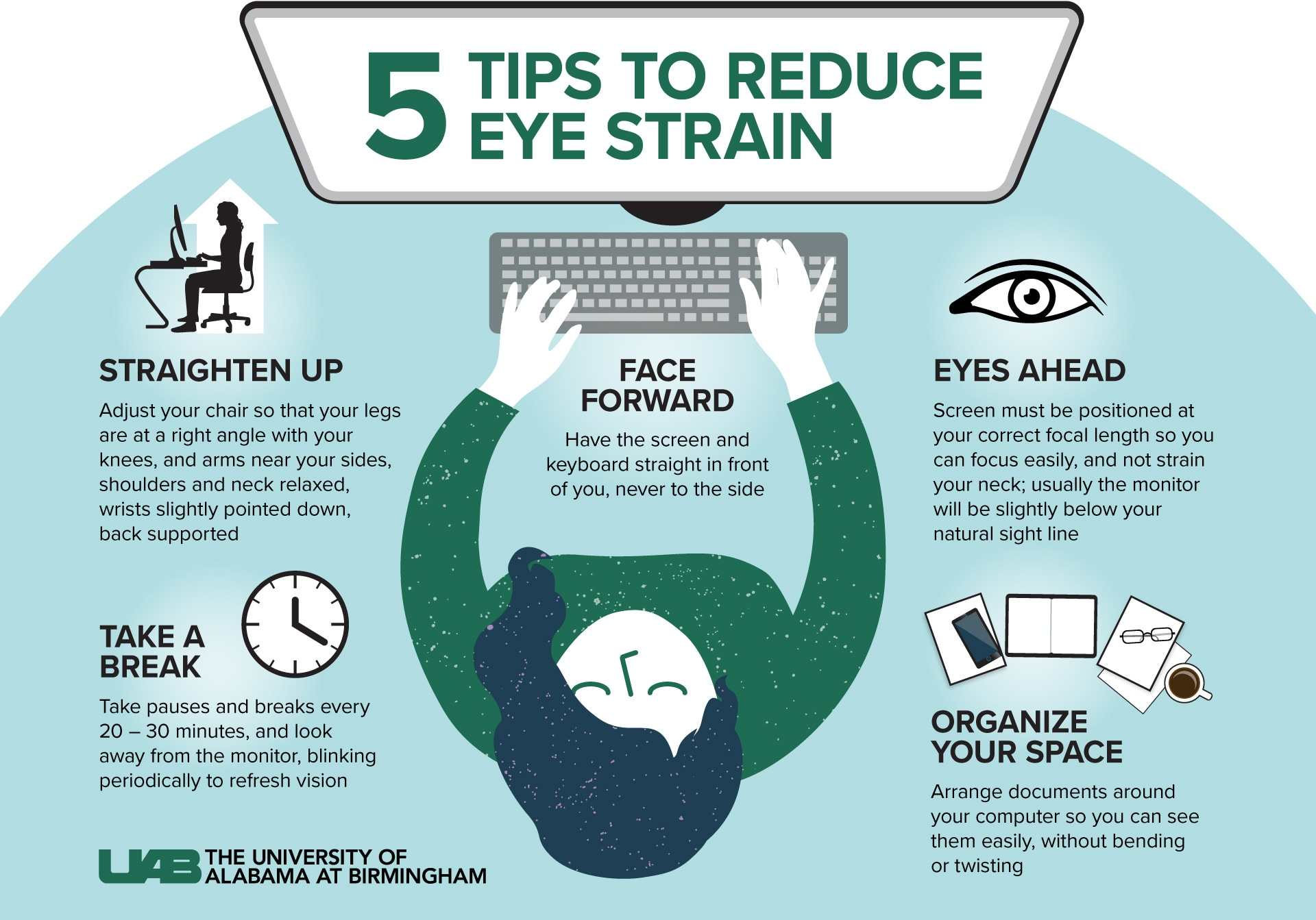 graphic showing suggestions for reducing eyestrain