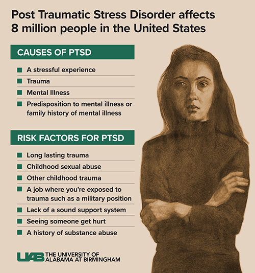 PTSD is not just for veterans, it's a trauma disorder that affects ...