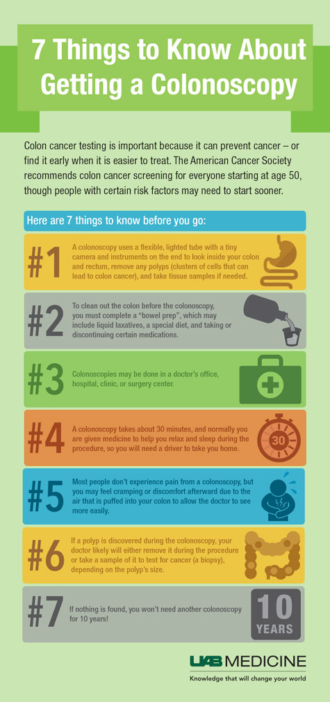 7 things colon small