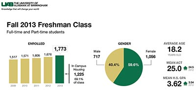 Fall_2013_enrollment_imagenew_s
