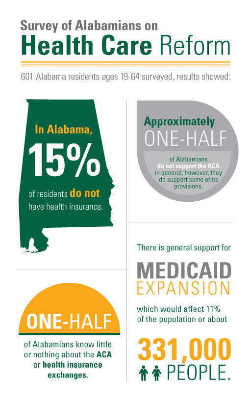 Health-Care-Reform-infographic