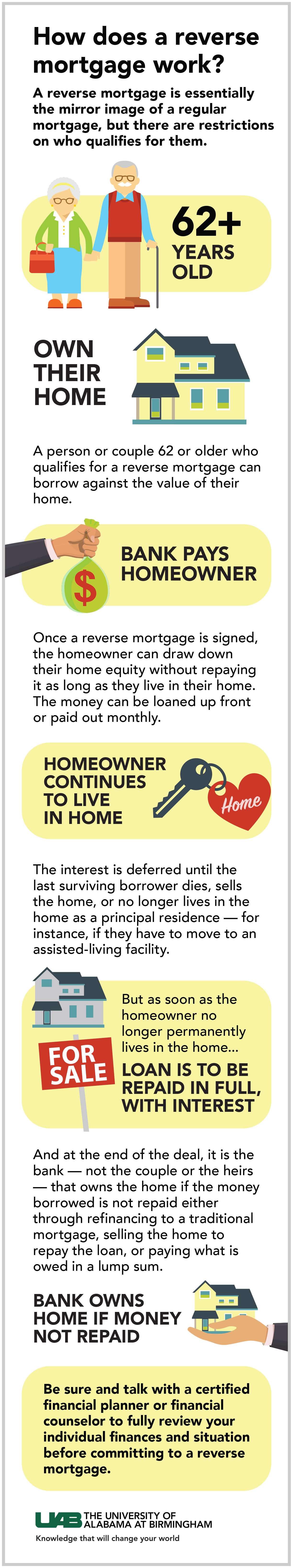 NYCU Reverse Mortgage graphic