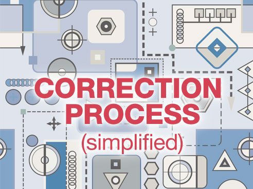 correction process