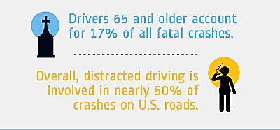 distracted drivers older1