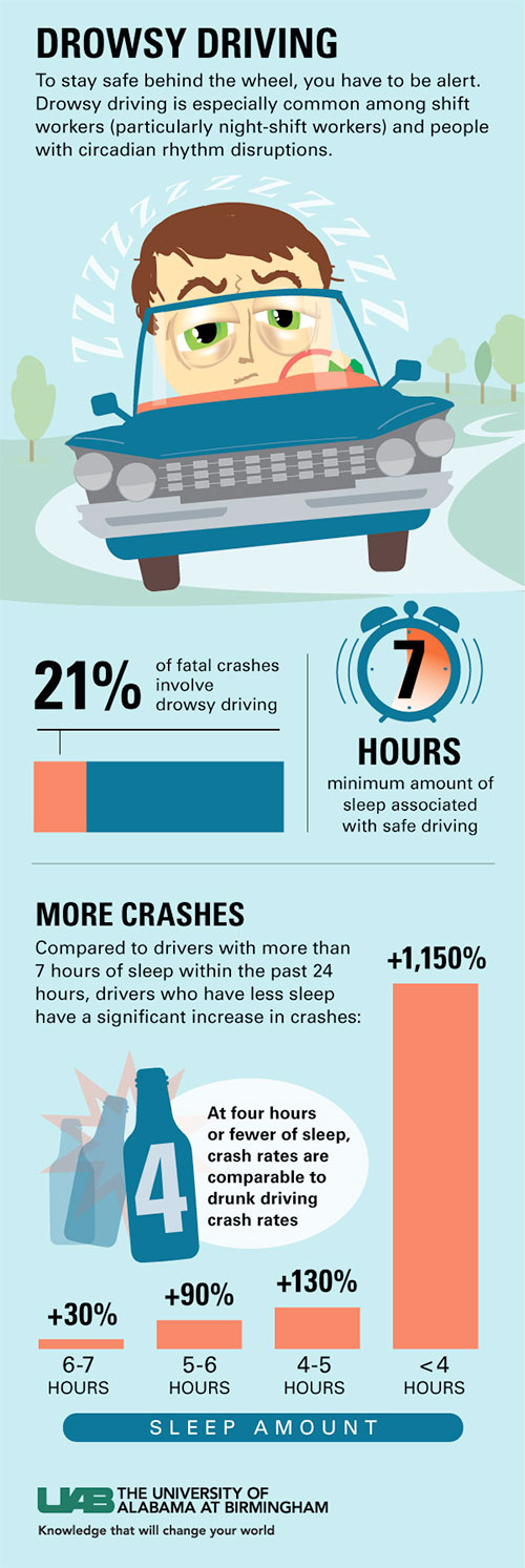 drowsy driving graphic 2