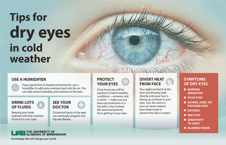 fe9d6049c3a Cold Weather Woes and Dry Eyes - UAB Medicine News - UAB Medicine