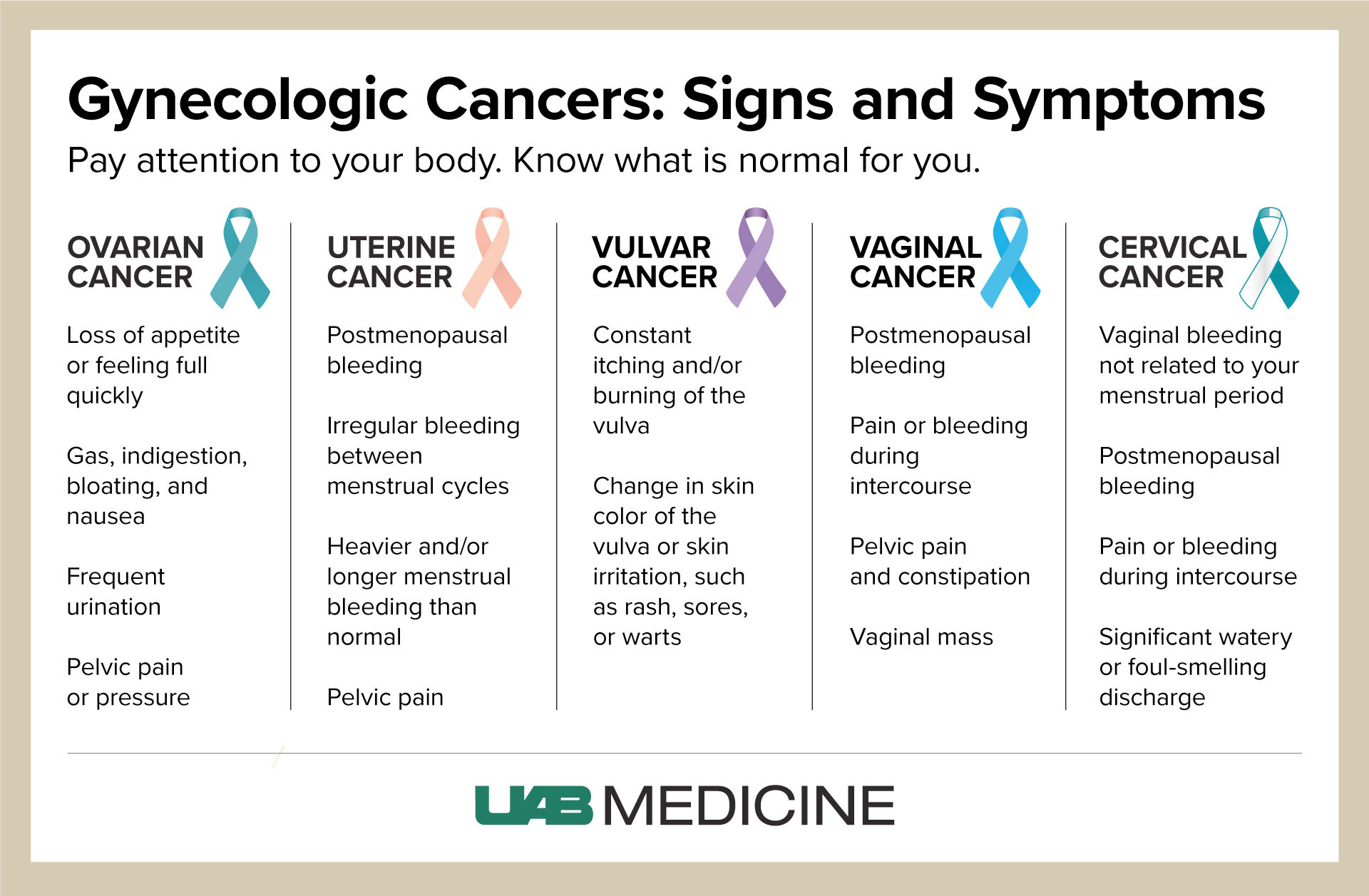 UAB - News - Gynecologic cancers – early detection and