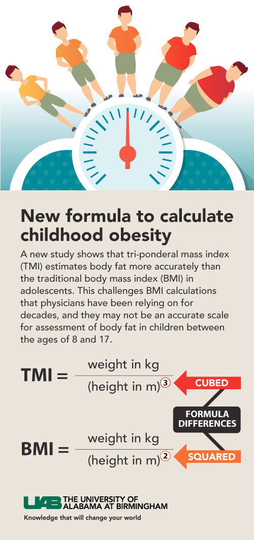 bmi tmi graphic