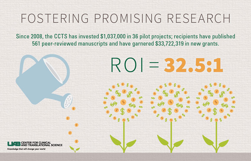 news CCTS Fostering Research