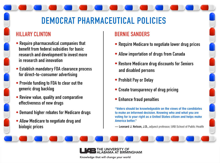 pharmaceutical policies