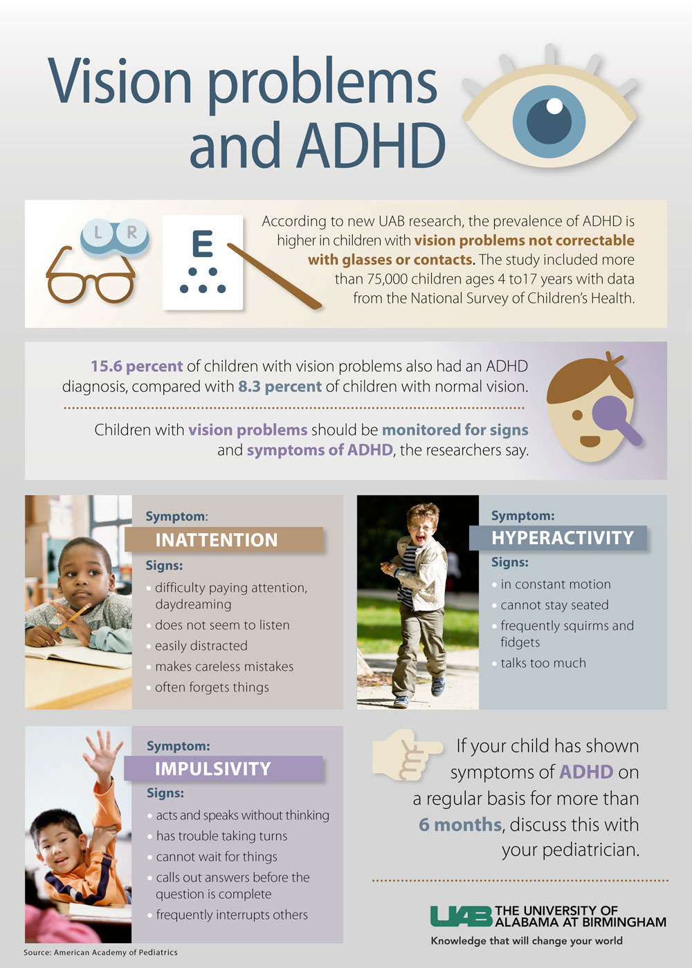 UAB - News - New study shows link between ADHD and vision