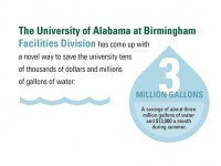 UAB innovation saving millions of gallons of water monthly