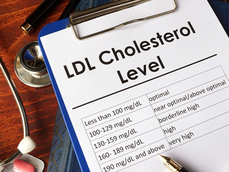 New guidelines lead to improvement in cholesterol levels in Americans, but more work is needed