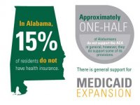 Alabamians surveyed do not feel well-informed on health reform