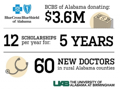 UAB, Blue Cross Blue Shield of Alabama announce plan to tackle state's rural physician shortage