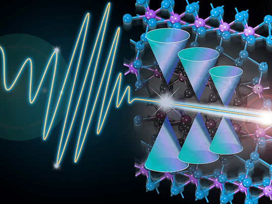 New discovery helps close the gap toward optically controlled quantum computation