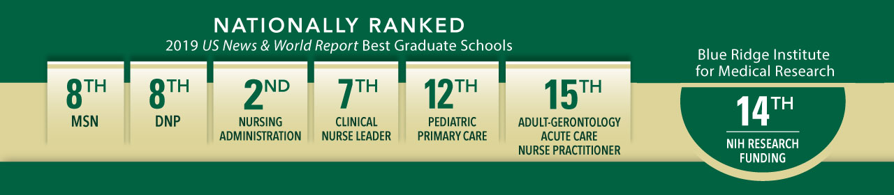 School of Nursing Rankings