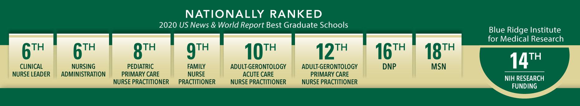 UAB - School of Nursing - 2015 Jean Kelley Lecturer