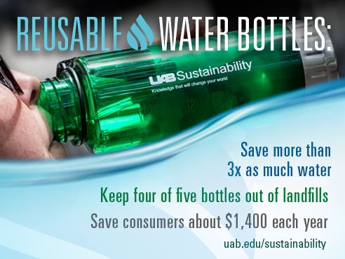 Waterbottle-infographics