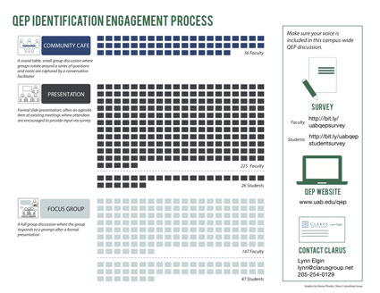 QEP-Engagement-Totals-Graphic