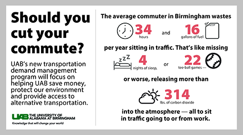 commute graphic inside