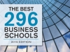 UAB listed among top schools to earn an MBA