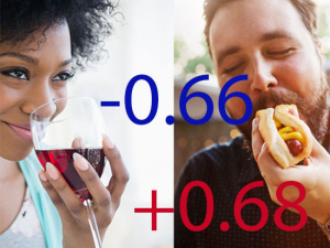 New study calculates damage of food + lifestyle fails. What's your score?